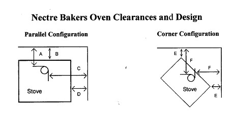 Bakers oven clearances, Bakers oven, wood cook stove installation